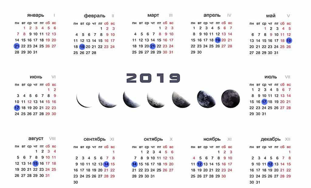 Красивый календарь полнолуний 2019