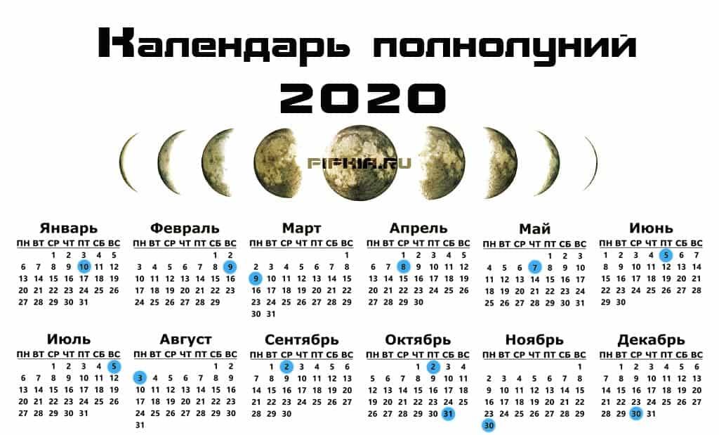 Календарь полнолуний на 2020 год